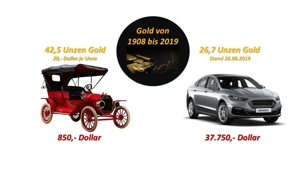 Gold-1908-bis-2019